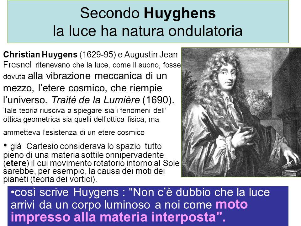 Secondo Huyghens la luce ha natura ondulatoria così scrive Huygens :