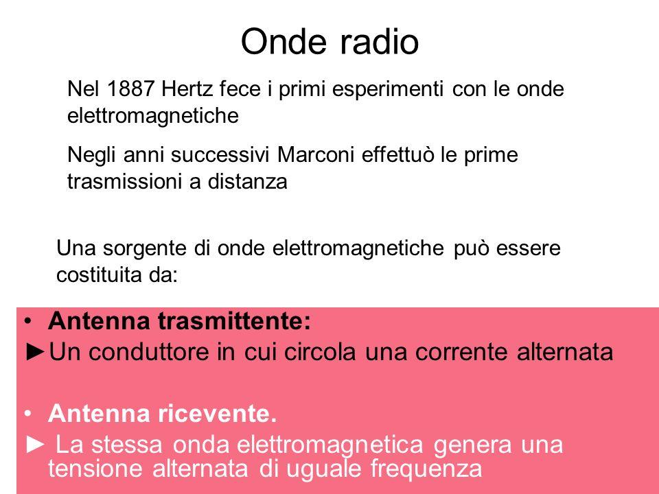 Onde radio Antenna trasmittente: Un conduttore in cui circola una corrente alternata Antenna ricevente. La stessa onda elettromagnetica genera una ten