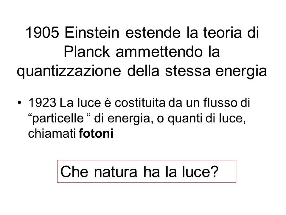 1905 Einstein estende la teoria di Planck ammettendo la quantizzazione della stessa energia 1923 La luce è costituita da un flusso di particelle di en