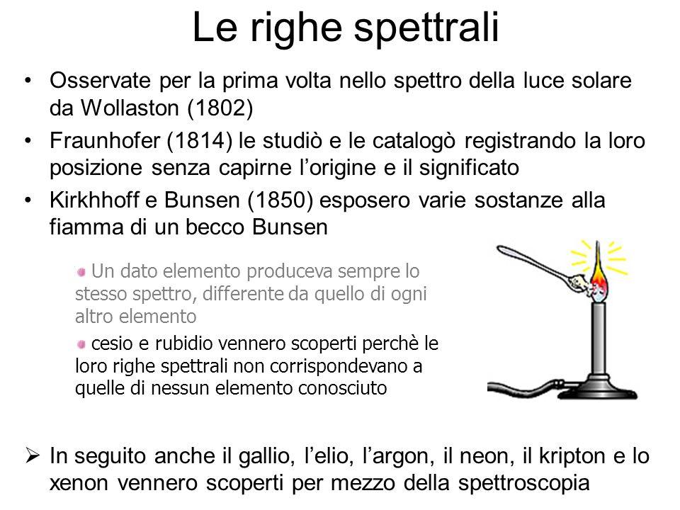 Le righe spettrali Osservate per la prima volta nello spettro della luce solare da Wollaston (1802) Fraunhofer (1814) le studiò e le catalogò registra