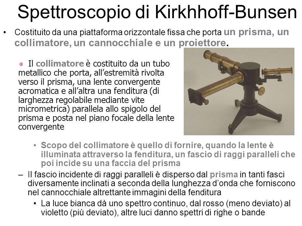 Spettroscopio di Kirkhhoff-Bunsen Costituito da una piattaforma orizzontale fissa che porta un prisma, un collimatore, un cannocchiale e un proiettore
