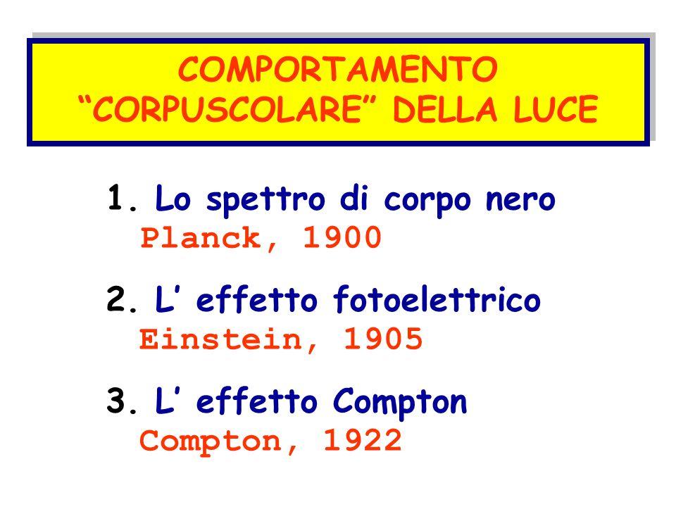 COMPORTAMENTO CORPUSCOLARE DELLA LUCE 1. Lo spettro di corpo nero Planck, 1900 2. L effetto fotoelettrico Einstein, 1905 3. L effetto Compton Compton,