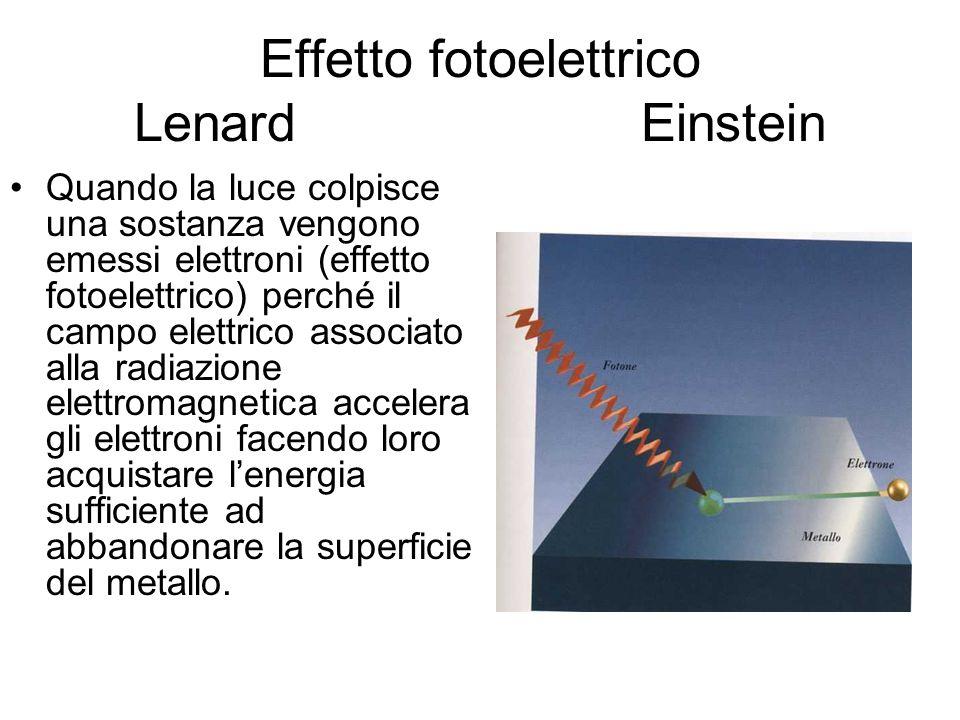 Effetto fotoelettrico Lenard Einstein Quando la luce colpisce una sostanza vengono emessi elettroni (effetto fotoelettrico) perché il campo elettrico