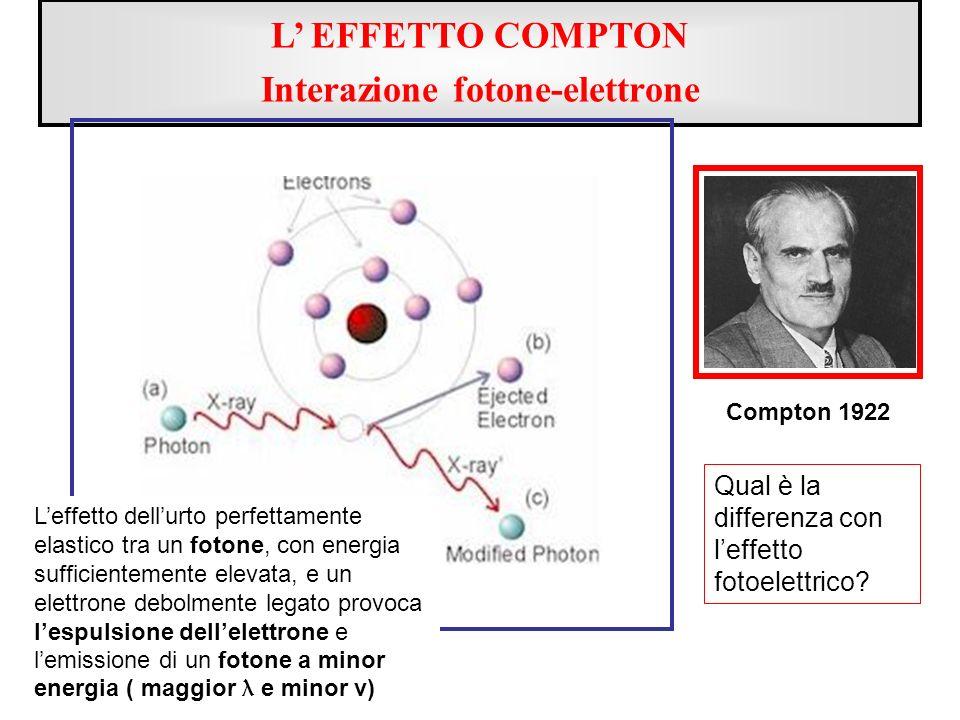 L EFFETTO COMPTON Interazione fotone-elettrone Compton 1922 Leffetto dellurto perfettamente elastico tra un fotone, con energia sufficientemente eleva