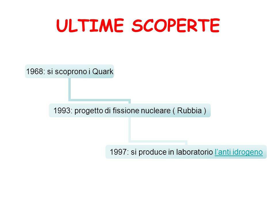 ULTIME SCOPERTE 1968: si scoprono i Quark 1993: progetto di fissione nucleare ( Rubbia ) 1997: si produce in laboratorio lanti idrogeno lanti idrogeno