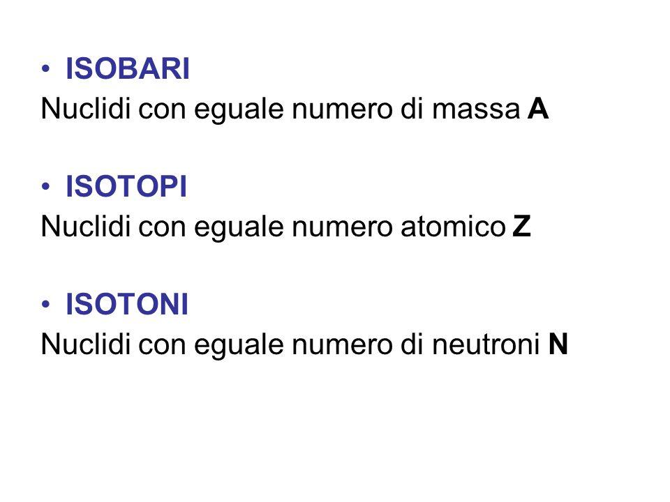 ISOBARI Nuclidi con eguale numero di massa A ISOTOPI Nuclidi con eguale numero atomico Z ISOTONI Nuclidi con eguale numero di neutroni N