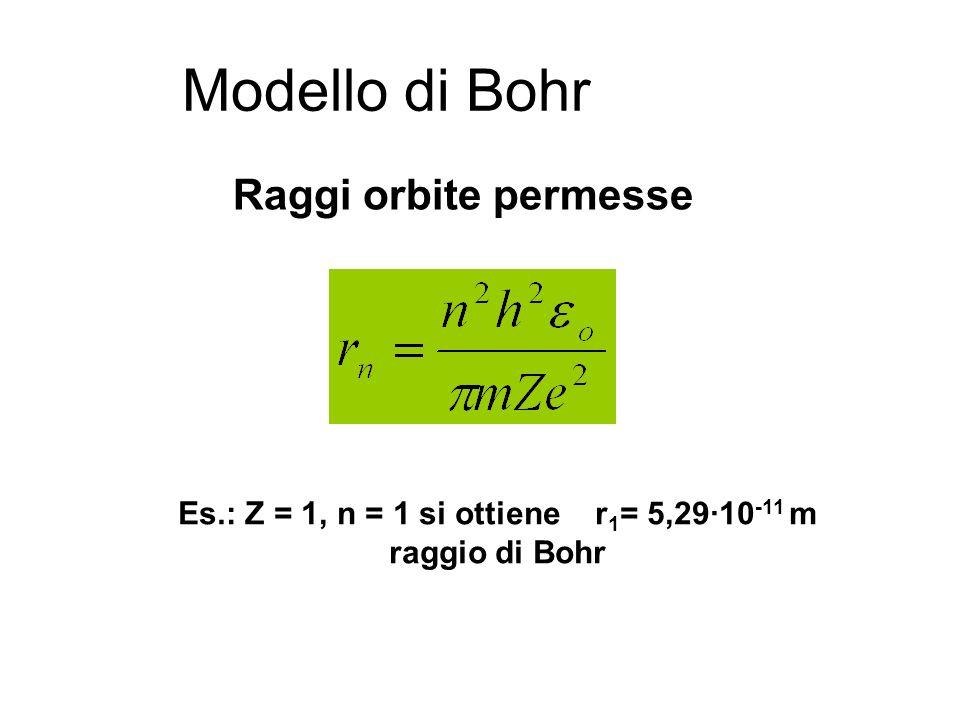 Modello di Bohr Raggi orbite permesse Es.: Z = 1, n = 1 si ottiene r 1 = 5,29·10 -11 m raggio di Bohr