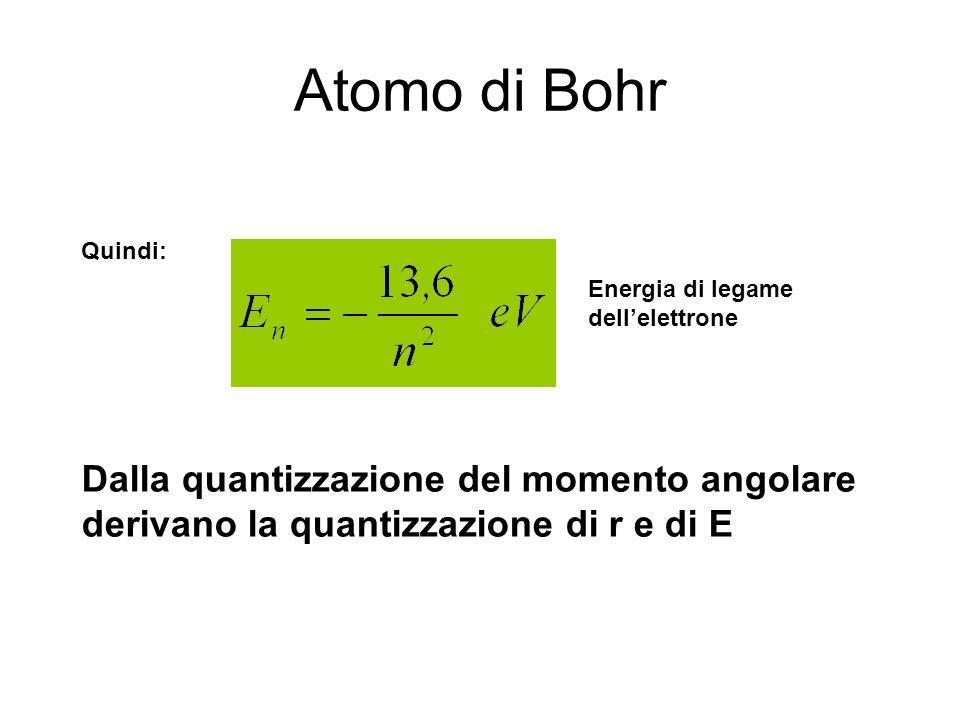 Atomo di Bohr Quindi: Energia di legame dellelettrone Dalla quantizzazione del momento angolare derivano la quantizzazione di r e di E