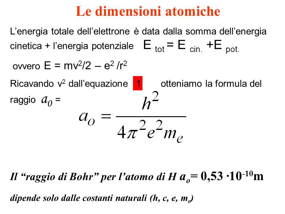 Le dimensioni atomiche Il raggio di Bohr per latomo di H a o = 0,53 ·10 -10 m dipende solo dalle costanti naturali (h, c, e, m e ) Lenergia totale del