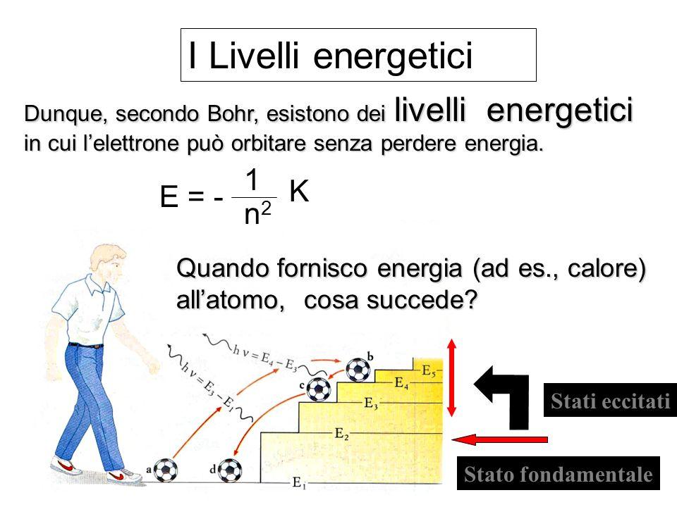 Dunque, secondo Bohr, esistono dei livelli energetici in cui lelettrone può orbitare senza perdere energia. Quando fornisco energia (ad es., calore) a