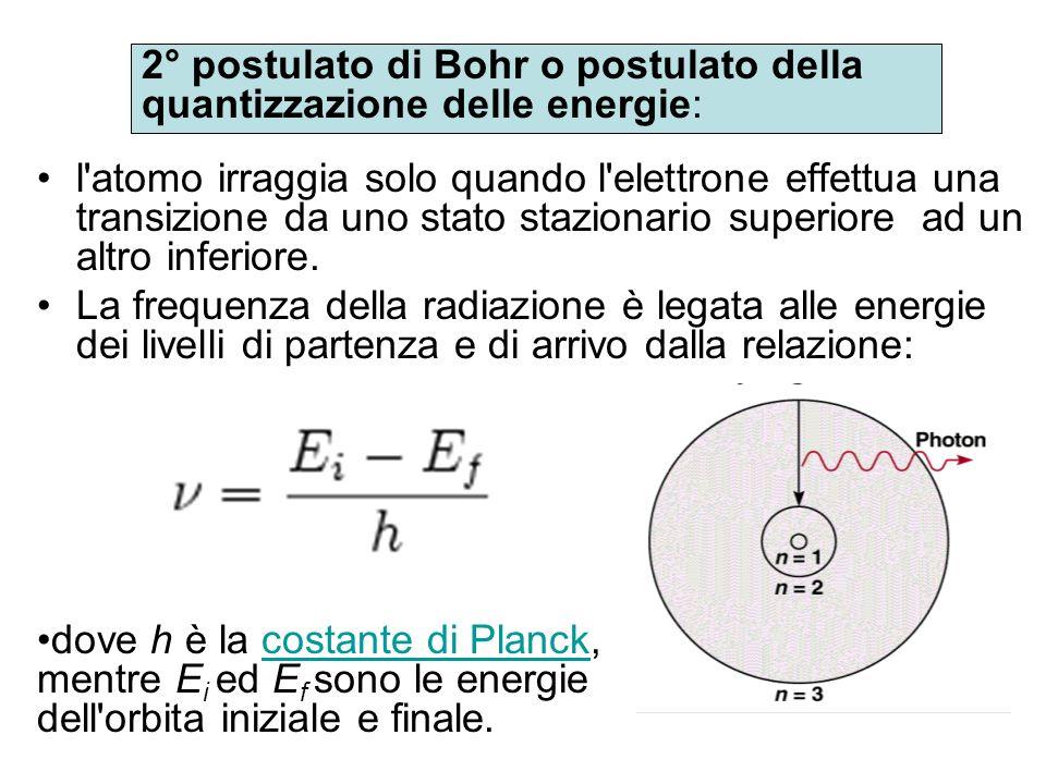 l'atomo irraggia solo quando l'elettrone effettua una transizione da uno stato stazionario superiore ad un altro inferiore. La frequenza della radiazi