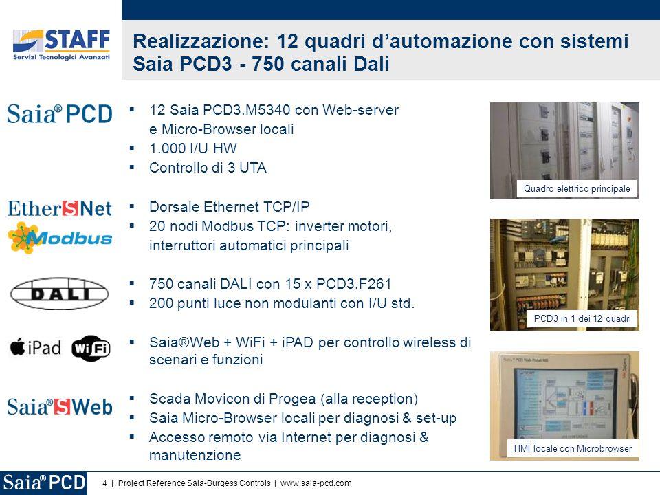 4 | Project Reference Saia-Burgess Controls | www.saia-pcd.com Realizzazione: 12 quadri dautomazione con sistemi Saia PCD3 - 750 canali Dali 12 Saia PCD3.M5340 con Web-server e Micro-Browser locali 1.000 I/U HW Controllo di 3 UTA Dorsale Ethernet TCP/IP 20 nodi Modbus TCP: inverter motori, interruttori automatici principali 750 canali DALI con 15 x PCD3.F261 200 punti luce non modulanti con I/U std.