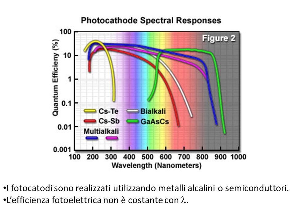 I fotocatodi sono realizzati utilizzando metalli alcalini o semiconduttori. Lefficienza fotoelettrica non è costante con.