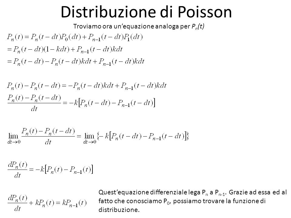 Distribuzione di Poisson Troviamo ora unequazione analoga per P n (t) Questequazione differenziale lega P n a P n-1. Grazie ad essa ed al fatto che co