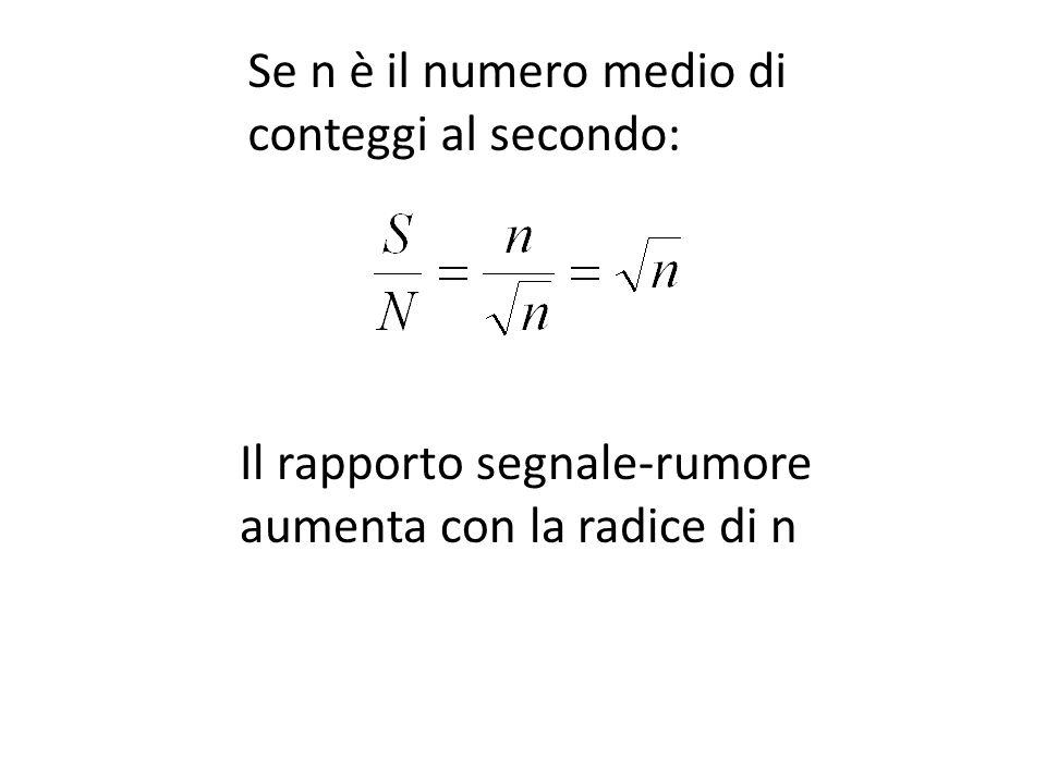 Il rapporto segnale-rumore aumenta con la radice di n Se n è il numero medio di conteggi al secondo: