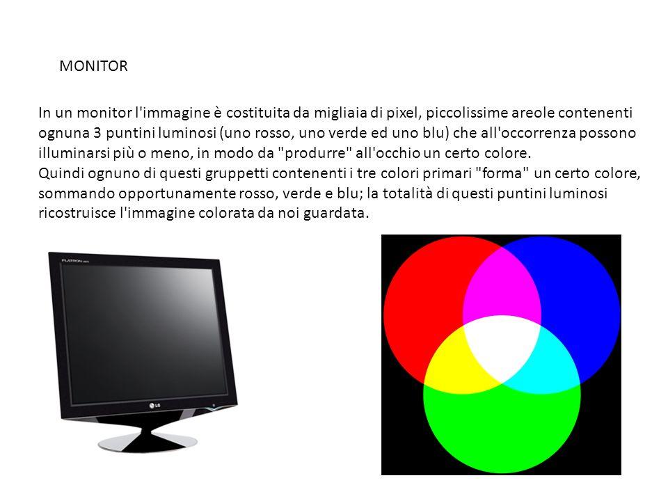 In un monitor l'immagine è costituita da migliaia di pixel, piccolissime areole contenenti ognuna 3 puntini luminosi (uno rosso, uno verde ed uno blu)
