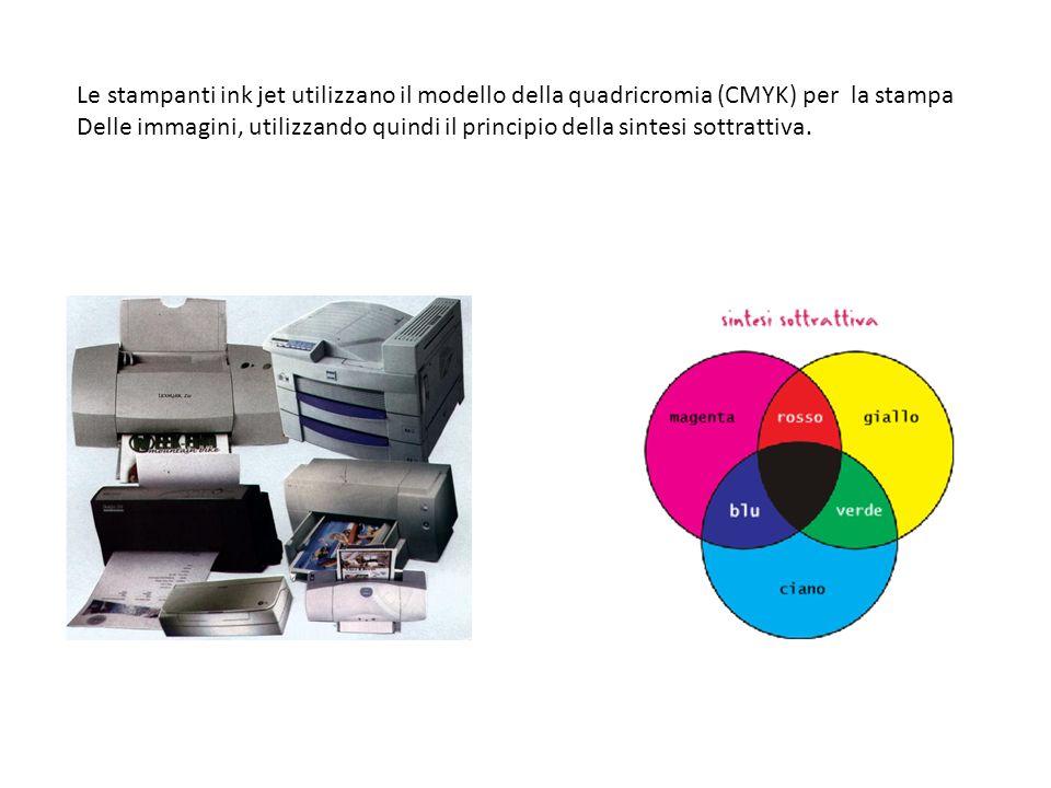 Le stampanti ink jet utilizzano il modello della quadricromia (CMYK) per la stampa Delle immagini, utilizzando quindi il principio della sintesi sottr