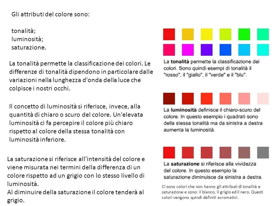 Gli attributi del colore sono: tonalità; luminosità; saturazione. La tonalità permette la classificazione dei colori. Le differenze di tonalità dipend