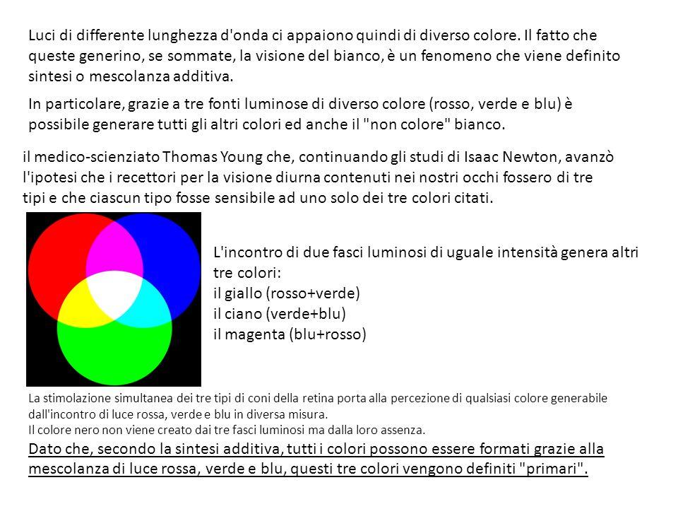 Se prendiamo ancora in considerazione l esempio del giallo, sappiamo che questo viene generato dalla mescolanza di luce rossa e luce verde: il giallo risulta allora essere il complementare del blu.