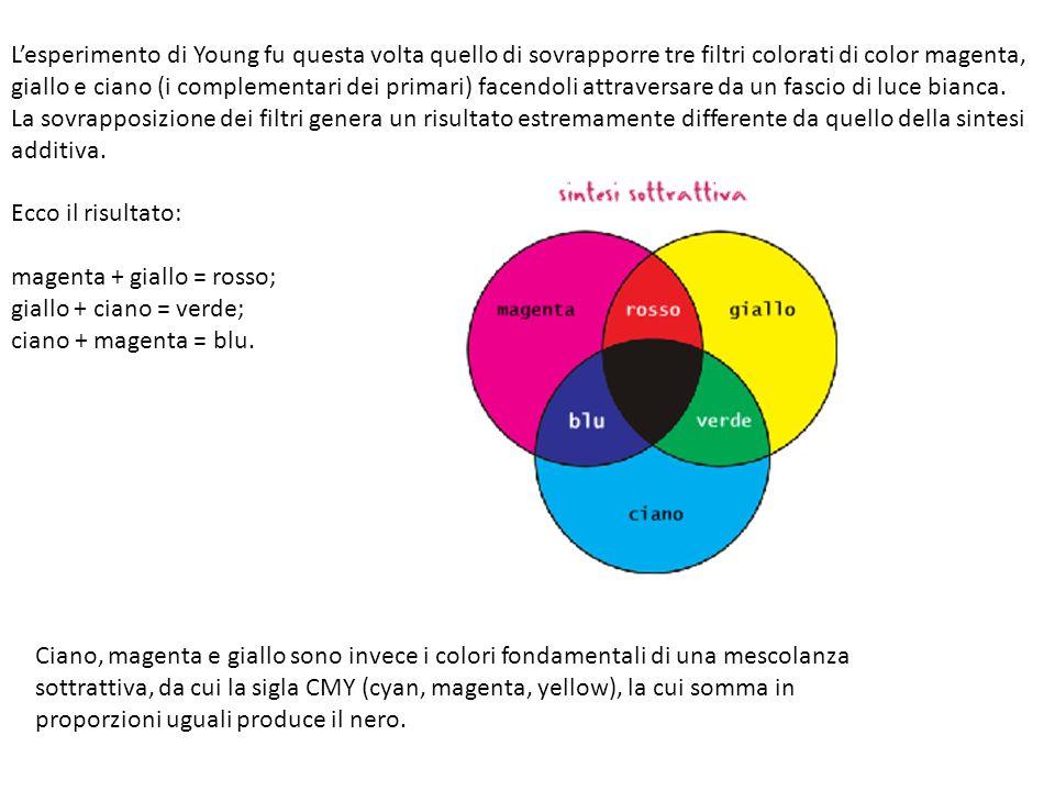 Lesperimento di Young fu questa volta quello di sovrapporre tre filtri colorati di color magenta, giallo e ciano (i complementari dei primari) facendo