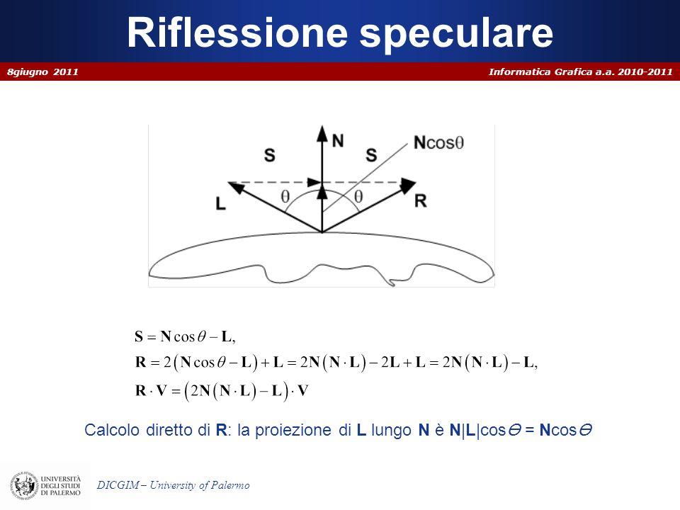 Informatica Grafica a.a. 2010-2011 DICGIM – University of Palermo Riflessione speculare 8giugno 2011 Calcolo diretto di R: la proiezione di L lungo N
