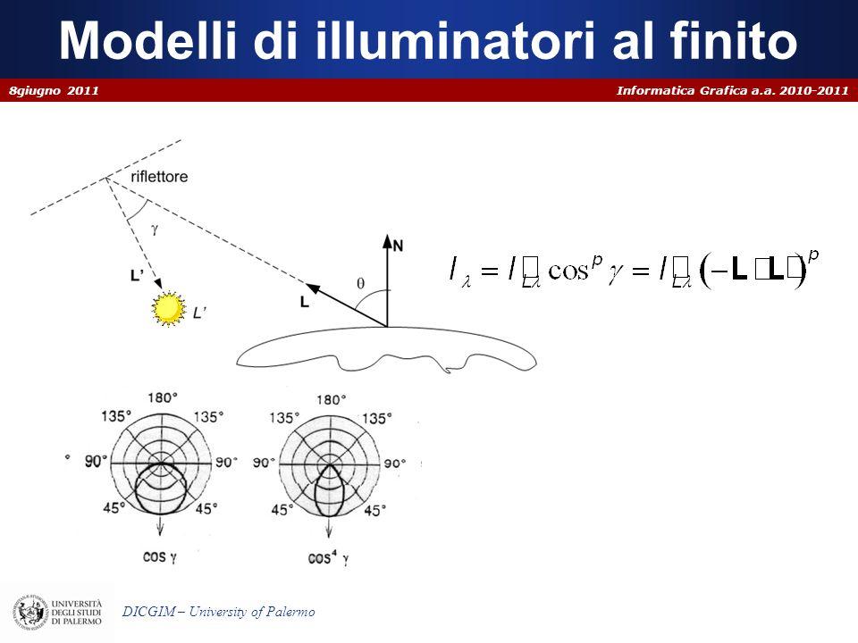 Informatica Grafica a.a. 2010-2011 DICGIM – University of Palermo Modelli di illuminatori al finito 8giugno 2011