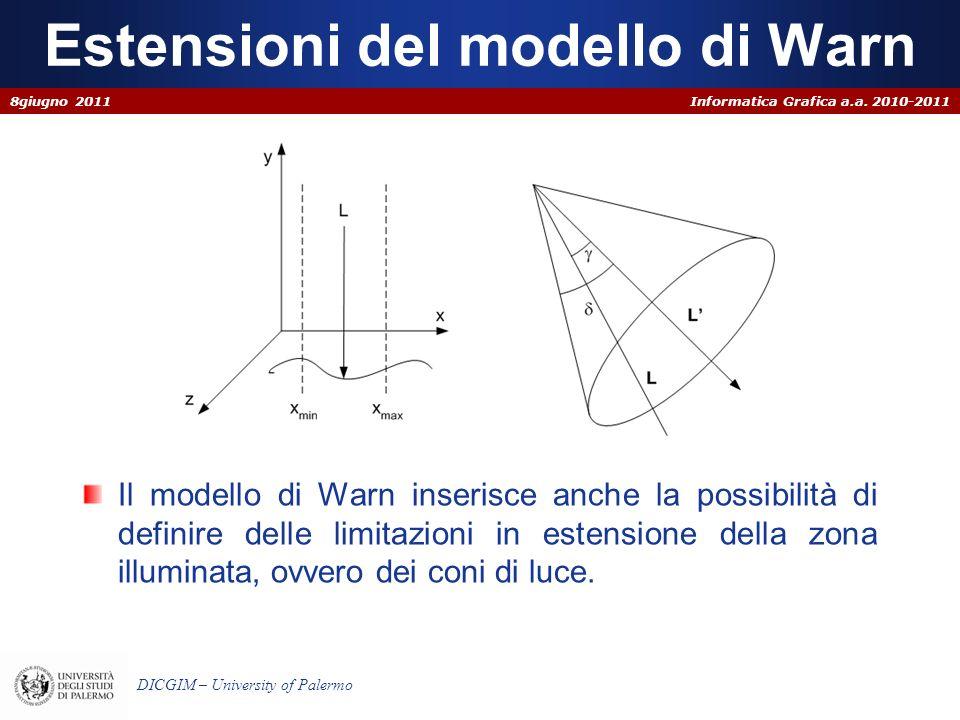 Informatica Grafica a.a. 2010-2011 DICGIM – University of Palermo Estensioni del modello di Warn Il modello di Warn inserisce anche la possibilità di