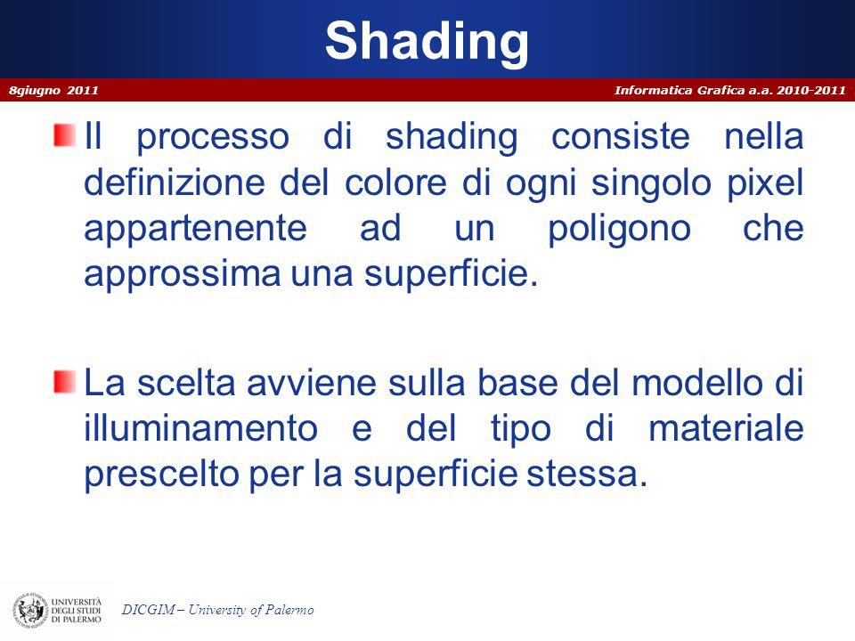 Informatica Grafica a.a. 2010-2011 DICGIM – University of Palermo Shading Il processo di shading consiste nella definizione del colore di ogni singolo