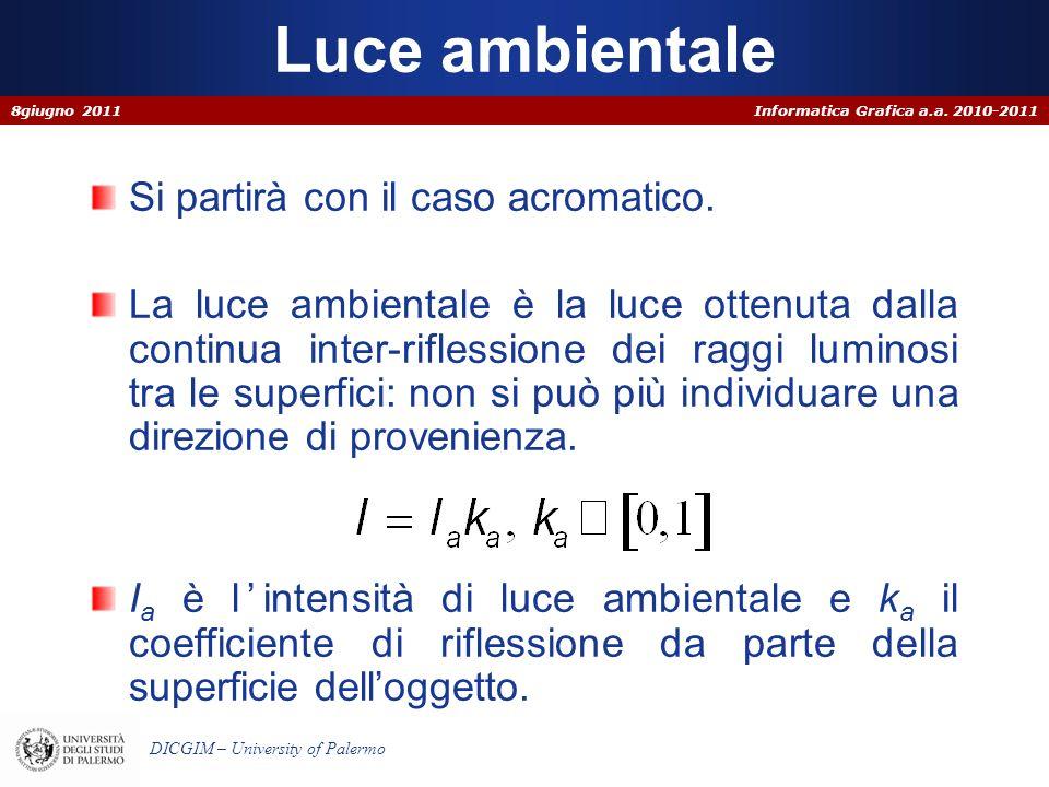 Informatica Grafica a.a. 2010-2011 DICGIM – University of Palermo Luce ambientale Si partirà con il caso acromatico. La luce ambientale è la luce otte