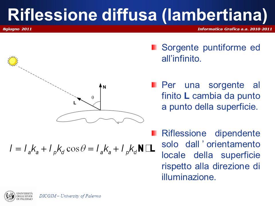 Informatica Grafica a.a. 2010-2011 DICGIM – University of Palermo Riflessione diffusa (lambertiana) Sorgente puntiforme ed allinfinito. Per una sorgen