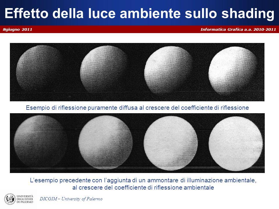 Informatica Grafica a.a. 2010-2011 DICGIM – University of Palermo Effetto della luce ambiente sullo shading 8giugno 2011 Esempio di riflessione purame