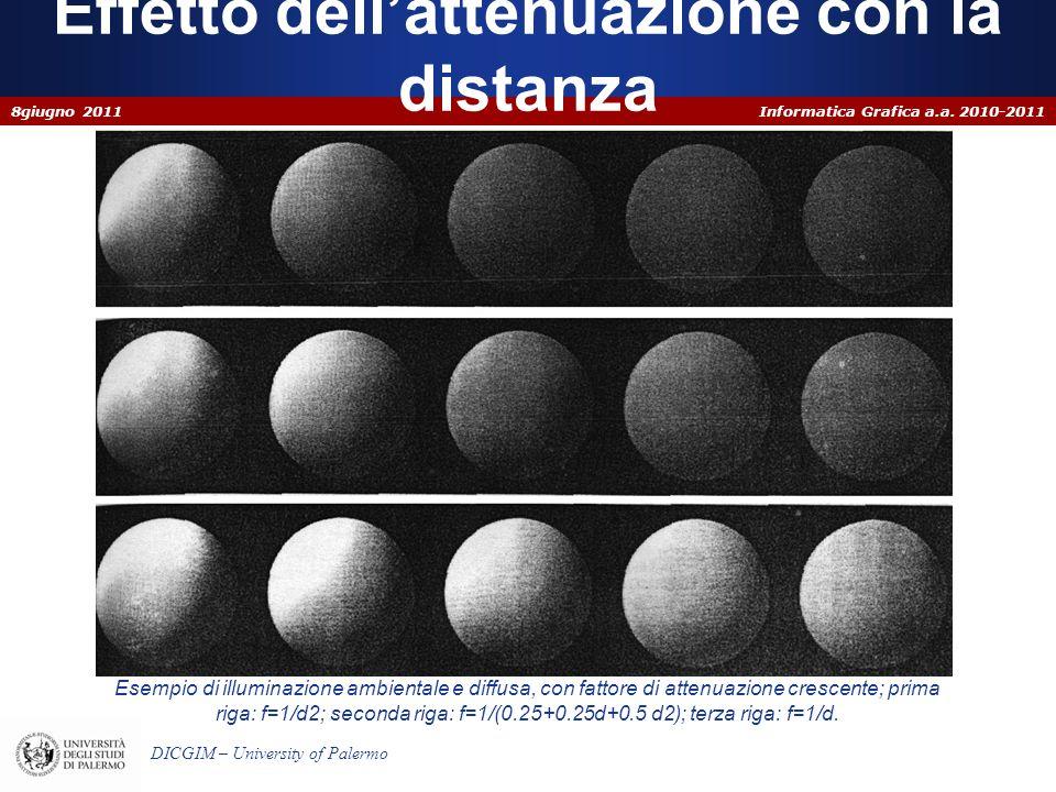 Informatica Grafica a.a. 2010-2011 DICGIM – University of Palermo Effetto dellattenuazione con la distanza 8giugno 2011 Esempio di illuminazione ambie