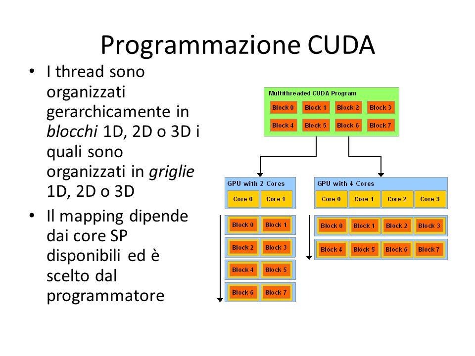 Programmazione CUDA I thread sono organizzati gerarchicamente in blocchi 1D, 2D o 3D i quali sono organizzati in griglie 1D, 2D o 3D Il mapping dipend