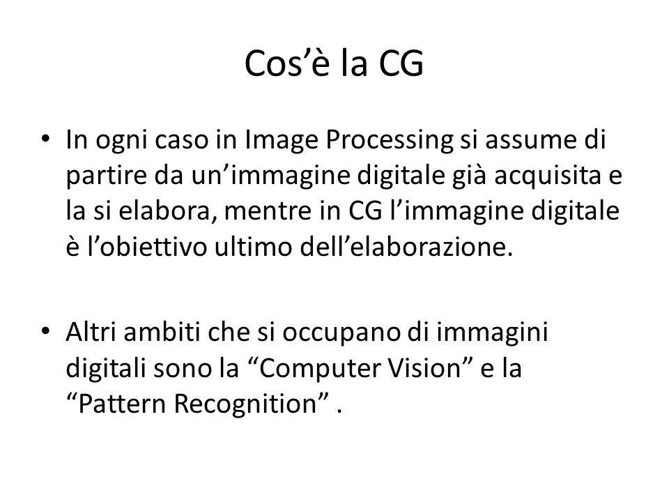 Breve storia della CG La CG nasce insieme ai calcolatori, ma si mantiene fuori dal mercato del grande consumo per effetto dei costi elevati dei dispositivi grafici.