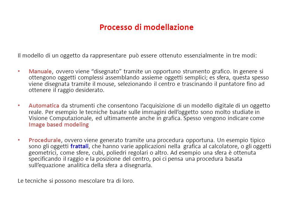 Processo di modellazione Il modello di un oggetto da rappresentare può essere ottenuto essenzialmente in tre modi: Manuale, ovvero viene disegnato tra