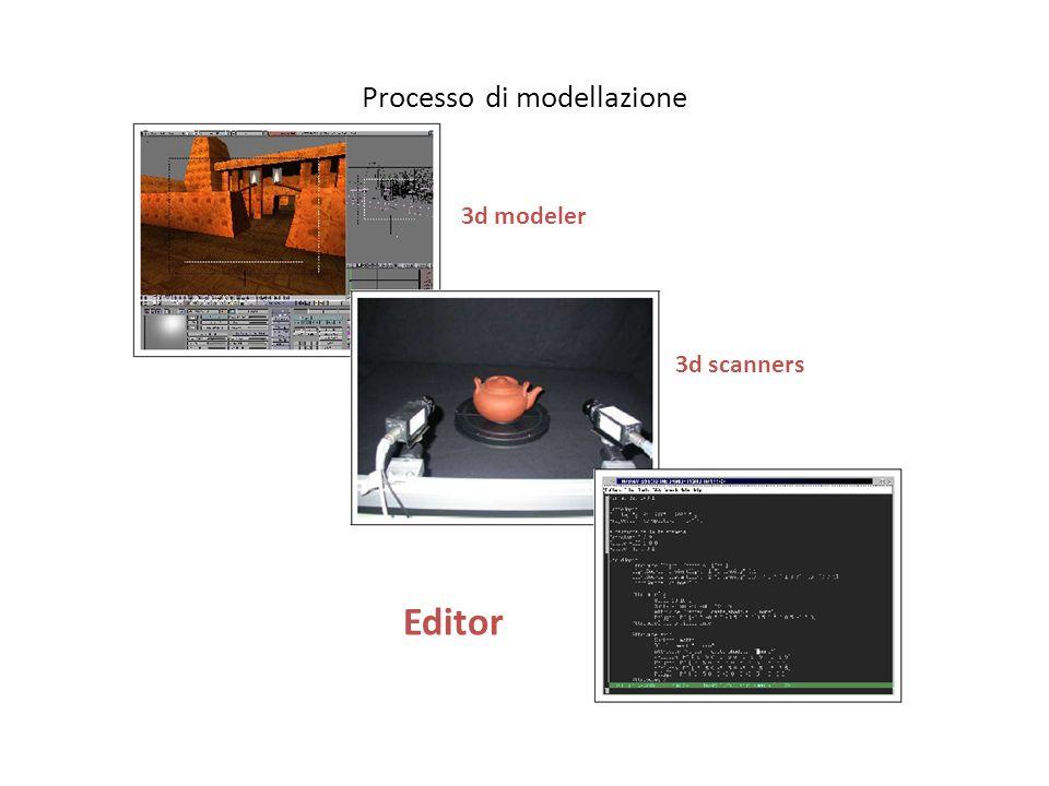 Processo di modellazione 3d scanners Editor 3d modeler