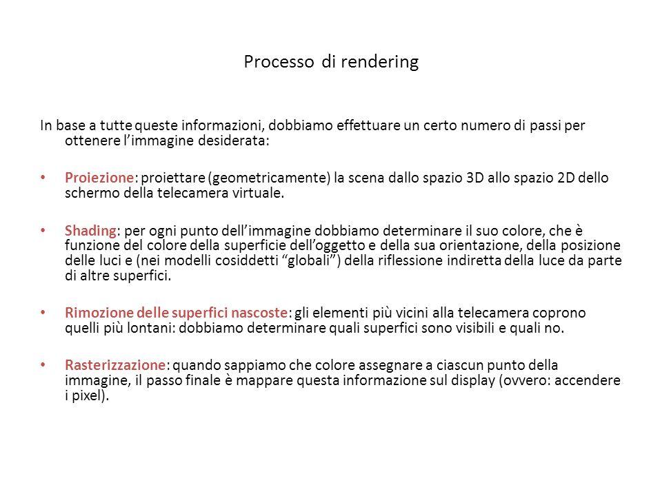 Processo di rendering In base a tutte queste informazioni, dobbiamo effettuare un certo numero di passi per ottenere limmagine desiderata: Proiezione: