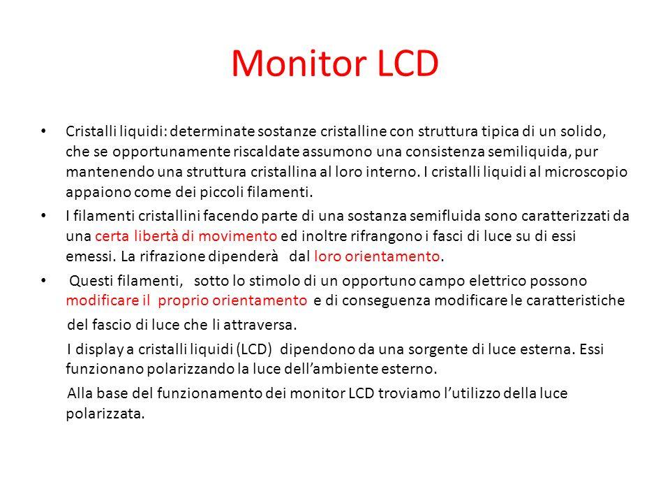 Monitor LCD Cristalli liquidi: determinate sostanze cristalline con struttura tipica di un solido, che se opportunamente riscaldate assumono una consi