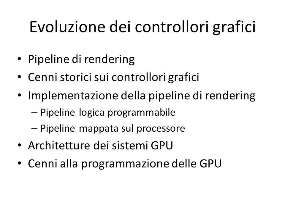 Evoluzione dei controllori grafici Pipeline di rendering Cenni storici sui controllori grafici Implementazione della pipeline di rendering – Pipeline