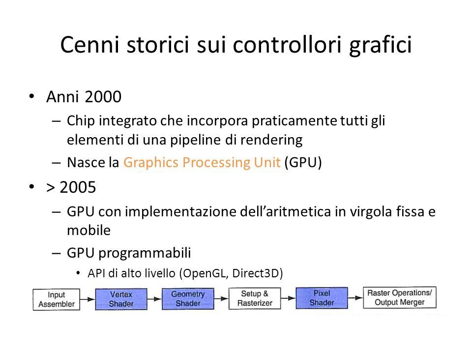 Cenni storici sui controllori grafici Anni 2000 – Chip integrato che incorpora praticamente tutti gli elementi di una pipeline di rendering – Nasce la