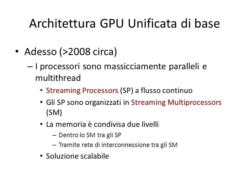Architettura GPU Unificata di base Adesso (>2008 circa) – I processori sono massicciamente paralleli e multithread Streaming Processors (SP) a flusso