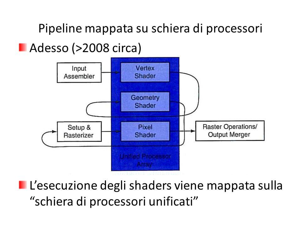 Pipeline mappata su schiera di processori Adesso (>2008 circa) Lesecuzione degli shaders viene mappata sulla schiera di processori unificati