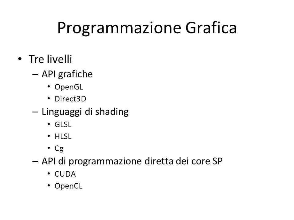Programmazione Grafica Tre livelli – API grafiche OpenGL Direct3D – Linguaggi di shading GLSL HLSL Cg – API di programmazione diretta dei core SP CUDA