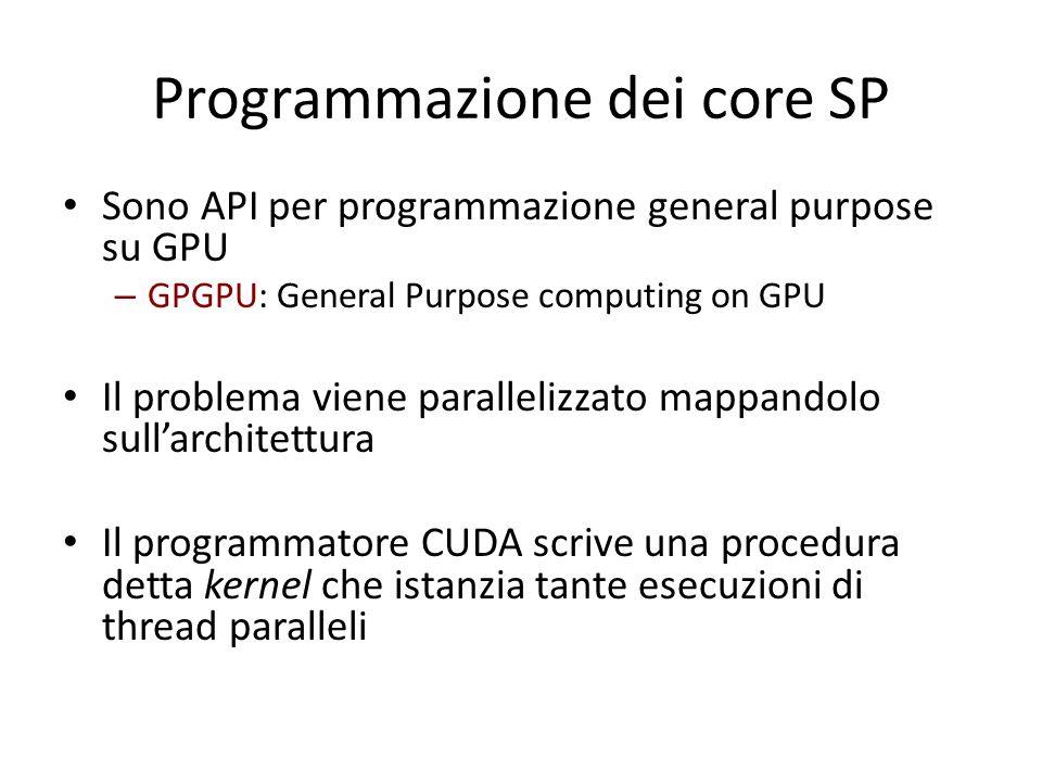 Programmazione dei core SP Sono API per programmazione general purpose su GPU – GPGPU: General Purpose computing on GPU Il problema viene parallelizza