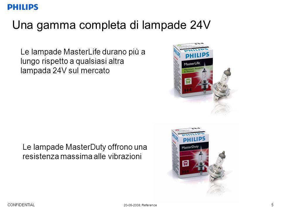 CONFIDENTIAL 20-05-2008, Reference 5 Una gamma completa di lampade 24V Le lampade MasterLife durano più a lungo rispetto a qualsiasi altra lampada 24V sul mercato Le lampade MasterDuty offrono una resistenza massima alle vibrazioni