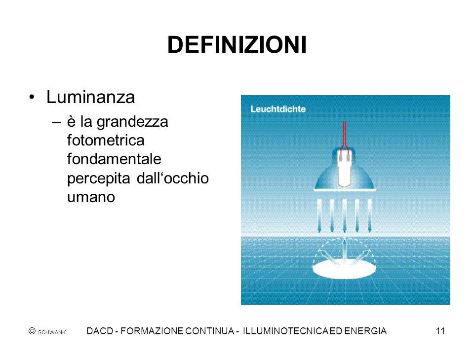 © SCHWANK DACD - FORMAZIONE CONTINUA - ILLUMINOTECNICA ED ENERGIA11 DEFINIZIONI Luminanza –è la grandezza fotometrica fondamentale percepita dallocchi
