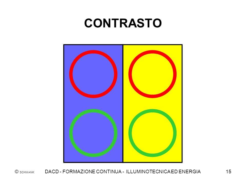 © SCHWANK DACD - FORMAZIONE CONTINUA - ILLUMINOTECNICA ED ENERGIA15 CONTRASTO