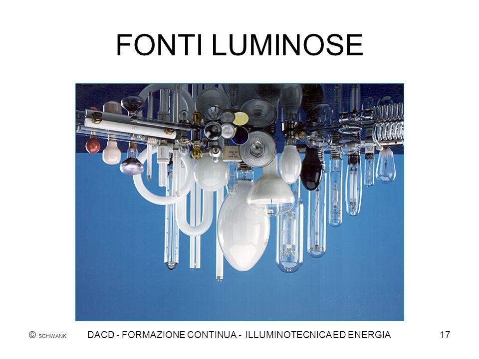 © SCHWANK DACD - FORMAZIONE CONTINUA - ILLUMINOTECNICA ED ENERGIA17 FONTI LUMINOSE