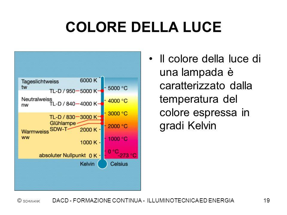 © SCHWANK DACD - FORMAZIONE CONTINUA - ILLUMINOTECNICA ED ENERGIA19 COLORE DELLA LUCE Il colore della luce di una lampada è caratterizzato dalla tempe