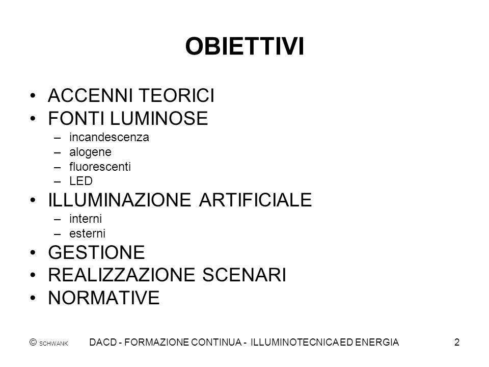 © SCHWANK DACD - FORMAZIONE CONTINUA - ILLUMINOTECNICA ED ENERGIA2 OBIETTIVI ACCENNI TEORICI FONTI LUMINOSE –incandescenza –alogene –fluorescenti –LED